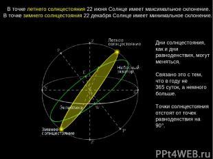 В точке летнего солнцестояния 22июня Солнце имеет максимальное склонение. В точ