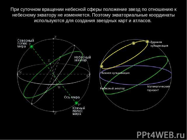 При суточном вращении небесной сферы положение звезд по отношению к небесному экватору не изменяется. Поэтому экваториальные координаты используются для создания звездных карт и атласов.