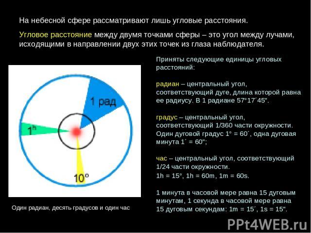 На небесной сфере рассматривают лишь угловые расстояния. Угловое расстояние между двумя точками сферы – это угол между лучами, исходящими в направлении двух этих точек из глаза наблюдателя. Приняты следующие единицы угловых расстояний: радиан – цент…