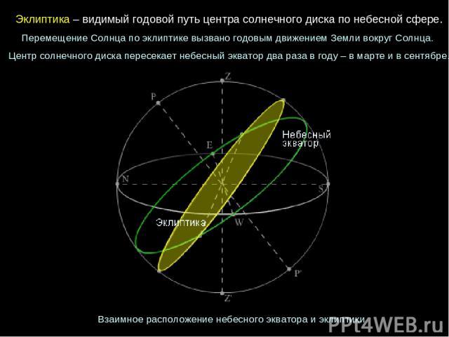 Эклиптика – видимый годовой путь центра солнечного диска по небесной сфере. Перемещение Солнца по эклиптике вызвано годовым движением Земли вокруг Солнца. Центр солнечного диска пересекает небесный экватор два раза в году – в марте и в сентябре. Вза…
