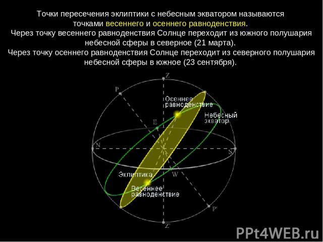 Точки пересечения эклиптики с небесным экватором называются точками весеннего и осеннего равноденствия. Через точку весеннего равноденствия Солнце переходит из южного полушария небесной сферы в северное (21марта). Через точку осеннего равноденствия…
