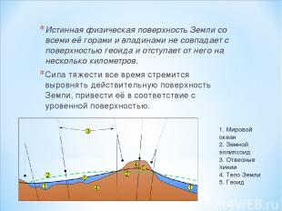 Истинная физическая поверхность Земли со всеми её горами и впадинами не совпадае