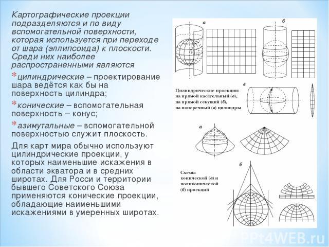 Картографические проекции подразделяются и по виду вспомогательной поверхности, которая используется при переходе от шара (эллипсоида) к плоскости. Среди них наиболее распространенными являются цилиндрические – проектирование шара ведётся как бы на …