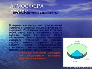 АТМОСФЕРА ЗЕМЛИ. КРАТКАЯ ИСТОРИЯ АТМОСФЕРЫ. В первые миллиарды лет существования