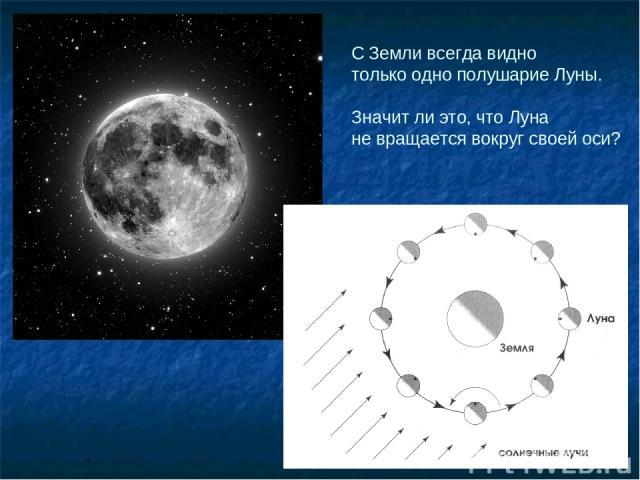 С Земли всегда видно только одно полушарие Луны. Значит ли это, что Луна не вращается вокруг своей оси?