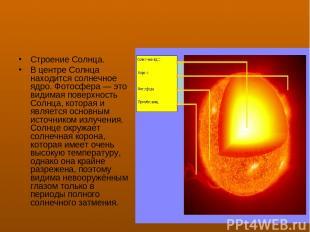 Строение Солнца. В центре Солнца находится солнечное ядро. Фотосфера— это видим