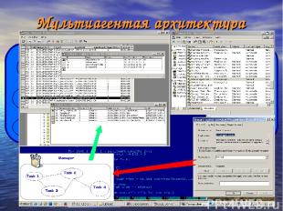 Мультиагентая архитектура Manager Information Environment Weather Finder Vaccina