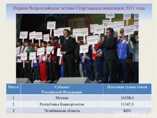 Первая Всероссийская летняя Спартакиада инвалидов 2011 года (г. Москва, 14-20 се