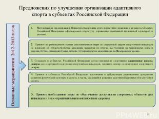 Предложения по улучшению организации адаптивного спорта в субъектах Российской Ф