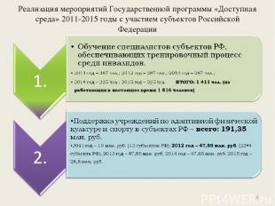 Реализация мероприятий Государственной программы «Доступная среда» 2011-2015 год
