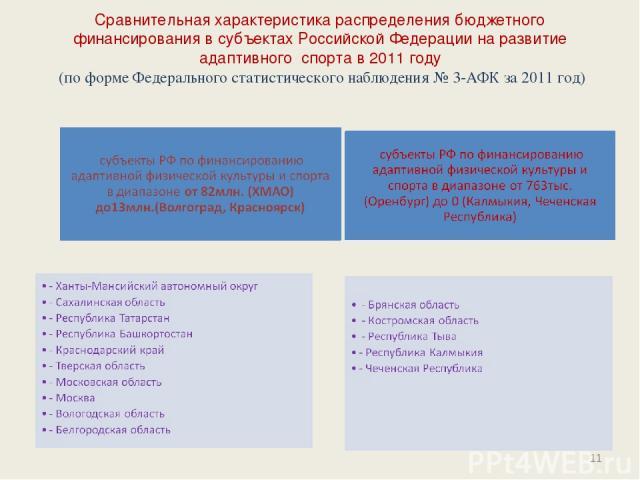 Сравнительная характеристика распределения бюджетного финансирования в субъектах Российской Федерации на развитие адаптивного спорта в 2011 году (по форме Федерального статистического наблюдения № 3-АФК за 2011 год) *