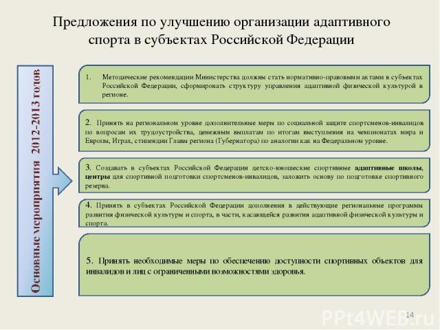 Предложения по улучшению организации адаптивного спорта в субъектах Российской Федерации * Методические рекомендации Министерства должны стать нормативно-правовыми актами в субъектах Российской Федерации, сформировать структуру управления адаптивной…