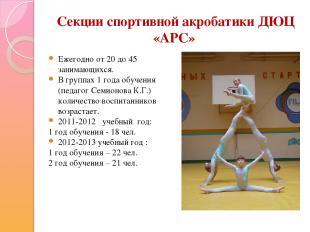 Секции спортивной акробатики ДЮЦ «АРС» Ежегодно от 20 до 45 занимающихся. В груп