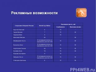Рекламные возможности Спортсмен Сборной России World Cup Status Рекламное место,