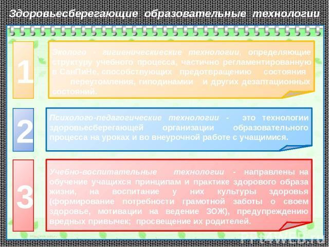 Эколого - гигиеническиеские технологии, определяющие структуру учебного процесса, частично регламентированную в СанПиНе, способствующих предотвращению состояния переутомления, гиподинамии и других дезаптационных состояний. Психолого-педагогические т…