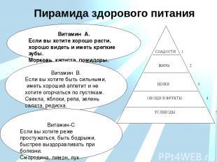Пирамида здорового питания Витамин А. Если вы хотите хорошо расти, хорошо видеть