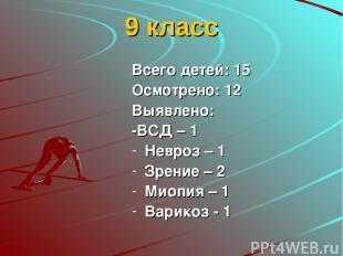 9 класс Всего детей: 15 Осмотрено: 12 Выявлено: -ВСД – 1 Невроз – 1 Зрение – 2 М