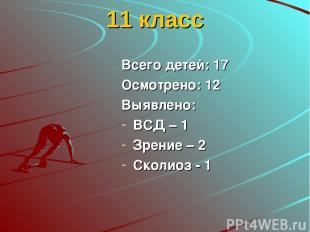 11 класс Всего детей: 17 Осмотрено: 12 Выявлено: ВСД – 1 Зрение – 2 Сколиоз - 1
