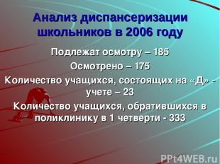 Анализ диспансеризации школьников в 2006 году Подлежат осмотру – 185 Осмотрено –