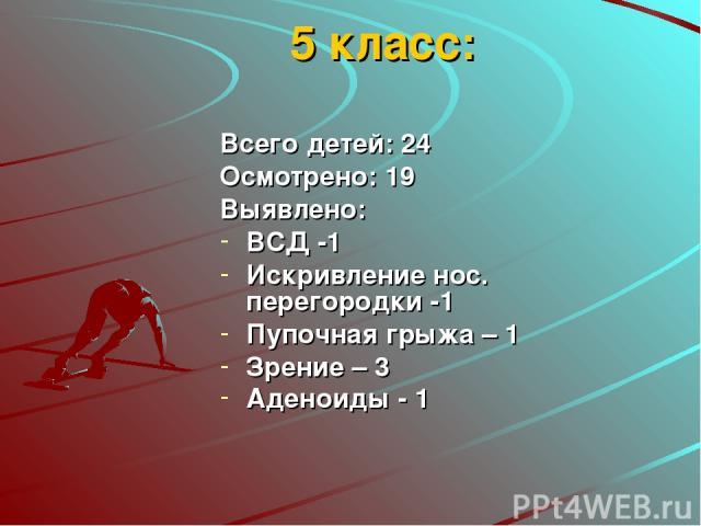 5 класс: Всего детей: 24 Осмотрено: 19 Выявлено: ВСД -1 Искривление нос. перегородки -1 Пупочная грыжа – 1 Зрение – 3 Аденоиды - 1