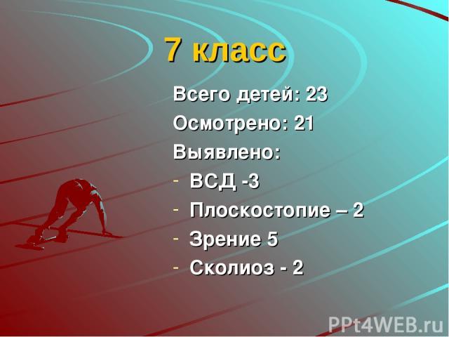 7 класс Всего детей: 23 Осмотрено: 21 Выявлено: ВСД -3 Плоскостопие – 2 Зрение 5 Сколиоз - 2
