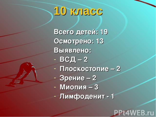 10 класс Всего детей: 19 Осмотрено: 13 Выявлено: ВСД – 2 Плоскостопие – 2 Зрение – 2 Миопия – 3 Лимфоденит - 1