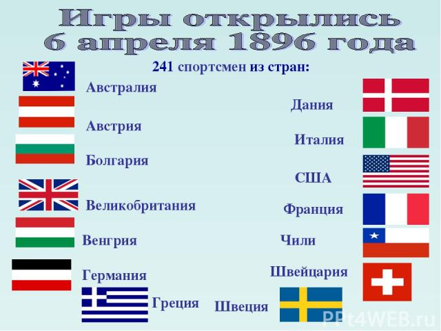 Дания Австралия Австрия Болгария Великобритания Венгрия Германия Греция 241 спортсмен из стран: Италия США Франция Чили Швейцария Швеция