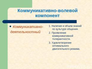 Коммуникативно-волевой компонент Коммуникативно- деятельностный 1. Наличие и объ