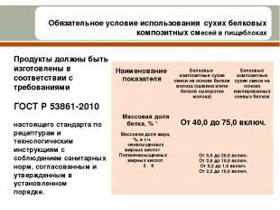 Продукты должны быть изготовлены в соответствии с требованиями ГОСТ Р 53861-2010