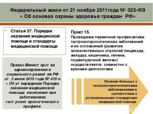 Федеральный закон от 21 ноября 2011года № 323-ФЗ « Об основах охраны здоровья гр