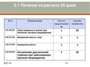 2.1 Лечение из расчета 20 дней Код Наименование Частота предоставления Среднее к