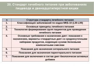 20. Стандарт лечебного питания при заболеваниях пищевода и двенадцатиперстной ки
