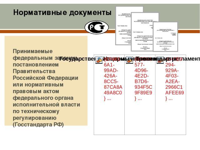 Принимаемые федеральным законом, постановлением Правительства Российской Федерации или нормативным правовым актом федерального органа исполнительной власти по техническому регулированию (Госстандарта РФ)  ФЕДЕРАЛЬНОЕ АГЕНТСТВО ПО ТЕХНИЧЕСКОМУ РЕГУЛ…