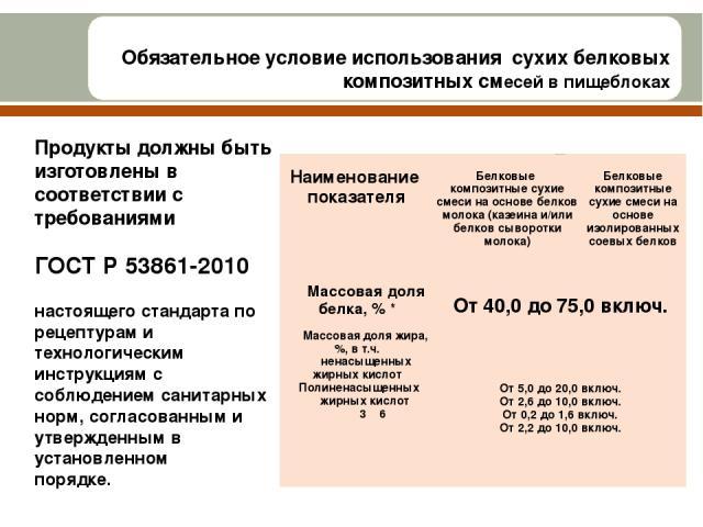 Продукты должны быть изготовлены в соответствии с требованиями ГОСТ Р 53861-2010 настоящего стандарта по рецептурам и технологическим инструкциям с соблюдением санитарных норм, согласованным и утвержденным в установленном порядке. Обязательное услов…