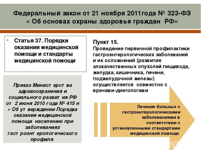Федеральный закон от 21 ноября 2011года № 323-ФЗ « Об основах охраны здоровья граждан РФ» Статья37. Порядки оказания медицинской помощи и стандарты медицинской помощи Приказ Министерства здравоохранения и социального развития РФ от 2 июня 2010 года…