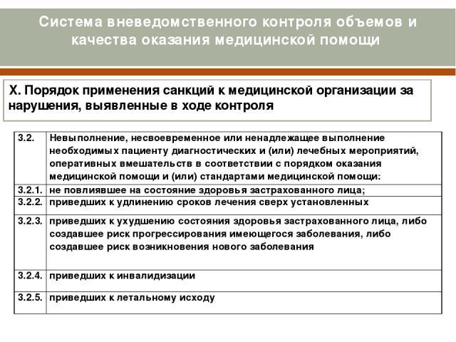 Система вневедомственного контроля объемов и качества оказания медицинской помощи X. Порядок применения санкций к медицинской организации за нарушения, выявленные в ходе контроля 3.2. Невыполнение, несвоевременное или ненадлежащее выполнение необход…
