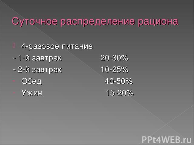 Суточное распределение рациона 4-разовое питание - 1-й завтрак 20-30% - 2-й завтрак 10-25% Обед 40-50% Ужин 15-20%