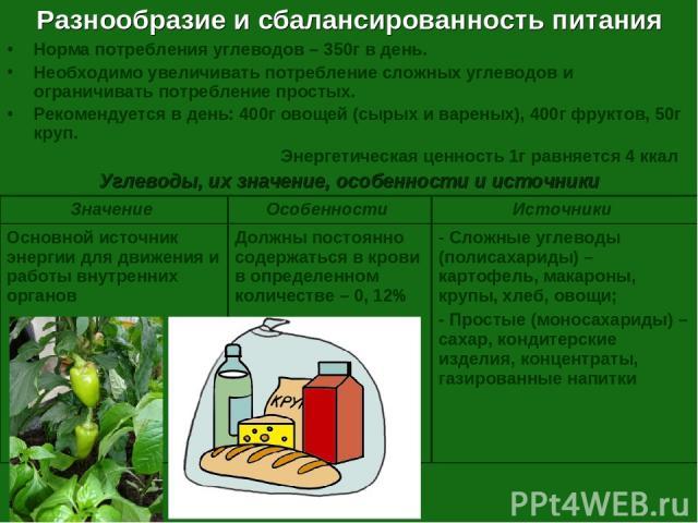 Разнообразие и сбалансированность питания Норма потребления углеводов – 350г в день. Необходимо увеличивать потребление сложных углеводов и ограничивать потребление простых. Рекомендуется в день: 400г овощей (сырых и вареных), 400г фруктов, 50г круп…