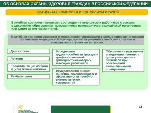 * Врачебная комиссия создается в медицинской организации с целью совершенствован