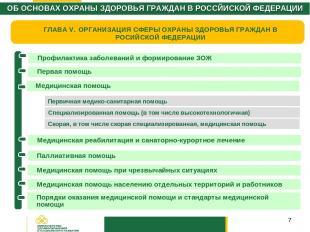 * ГЛАВА V. ОРГАНИЗАЦИЯ СФЕРЫ ОХРАНЫ ЗДОРОВЬЯ ГРАЖДАН В РОСИЙСКОЙ ФЕДЕРАЦИИ Профи