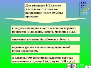 к длительному восстановительному периоду вегетативных функций (АД, пульс, ЧД и д