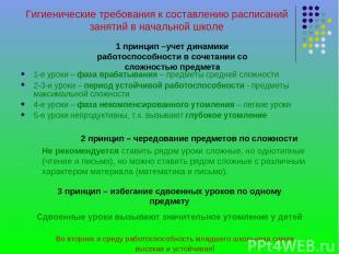 Гигиенические требования к составлению расписаний занятий в начальной школе 1-е