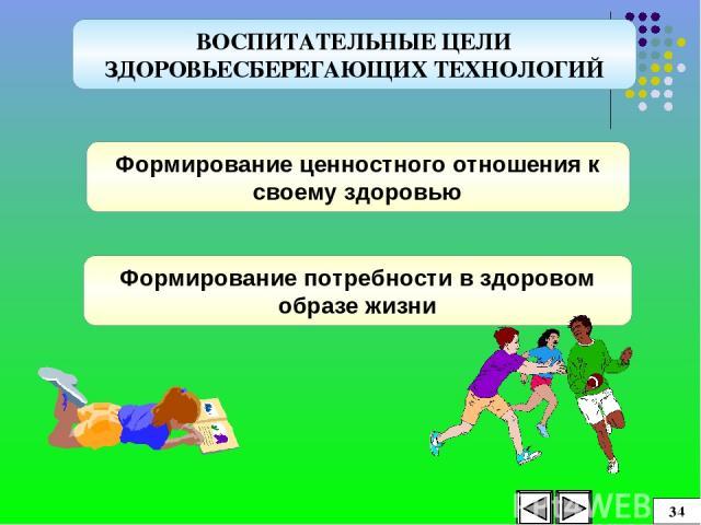 ВОСПИТАТЕЛЬНЫЕ ЦЕЛИ ЗДОРОВЬЕСБЕРЕГАЮЩИХ ТЕХНОЛОГИЙ Формирование ценностного отношения к своему здоровью Формирование потребности в здоровом образе жизни 34
