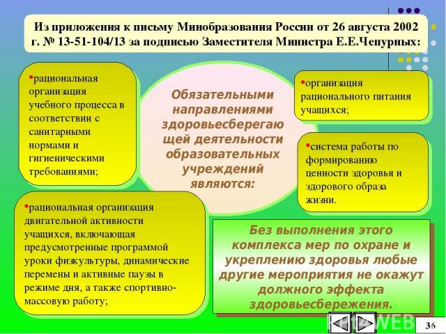 Из приложения к письму Минобразования России от 26 августа 2002 г. № 13-51-104/13 за подписью Заместителя Министра Е.Е.Чепурных: Обязательными направлениями здоровьесберегающей деятельности образовательных учреждений являются: рациональная организац…
