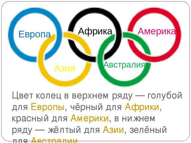 Цвет колец в верхнем ряду— голубой для Европы, чёрный для Африки, красный для Америки, в нижнем ряду— жёлтый для Азии, зелёный для Австралии. Азия Европа Африка Америка Австралия