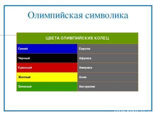 Олимпийская символика  ЦВЕТА ОЛИМПИЙСКИХ КОЛЕЦ Синий Европа Черный Африка Красн