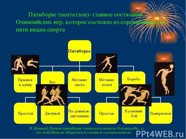 Пятиборье (пентатлон)- главное состязание Олимпийских игр, которое состояло из соревнований по пяти видам спорта В Древней Греции пятиборье считалось венцом Олимпиады , а его победитель объявлялся главным олимпиоником.