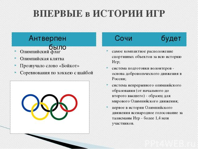 ВПЕРВЫЕ в ИСТОРИИ ИГР Антверпен было Сочи будет Олимпийский флаг Олимпийская клятва Прозвучало слово «Бойкот» Соревнования по хоккею с шайбой самое компактное расположение спортивных объектов за всю историю Игр; система подготовки волонтеров - основ…