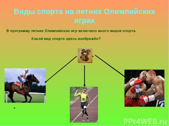 Виды спорта на летних Олимпийских играх В программу летних Олимпийских игр включено много видов спорта. Какой вид спорта здесь изображён? ? ?,