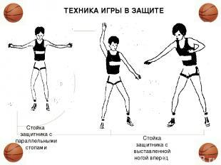 Стойка защитника с параллельными стопами Стойка защитника с выставленной ногой в